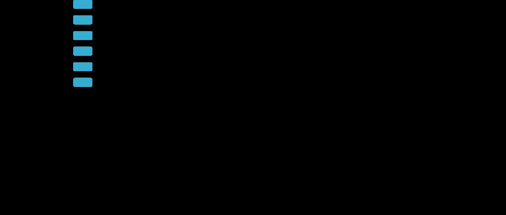 FENECON Stromspeichersysteme Logo neu
